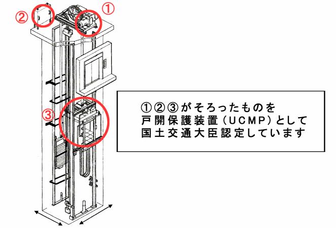 戸開走行保護装置(UCMP)工事箇所