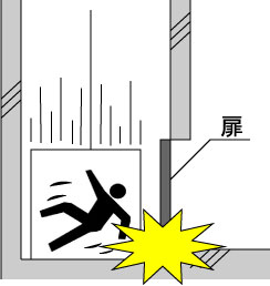 ファイナルリミットスイッチに不具合が起きた時の危険性