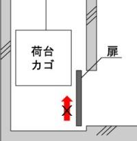 外扉ロック装置横から見た図2